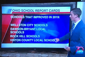 Rock Hill Improves on State Report Card in 2019